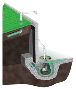 Interior Drainage Systems for South Dakota Homes