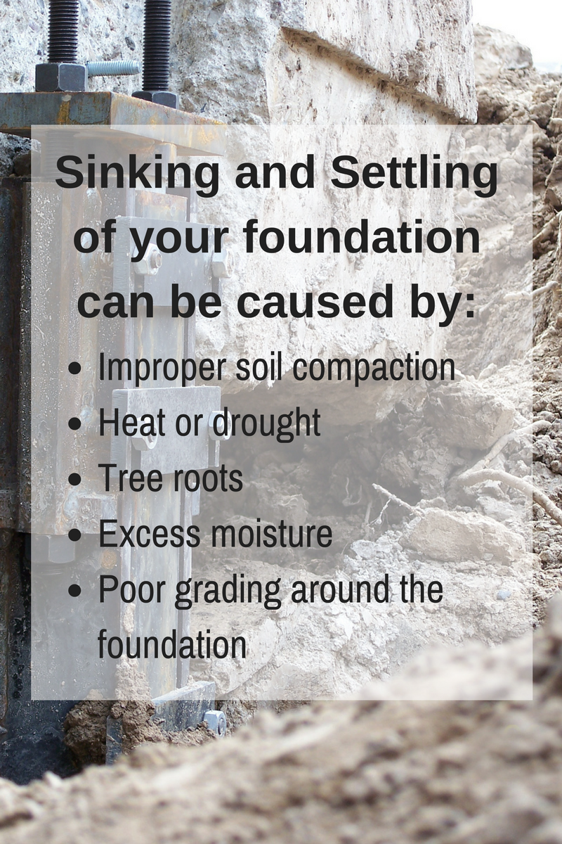 Settling Foundation Repair South Dakota Rapid Foundation