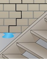 Basement Waterproofing South Dakota