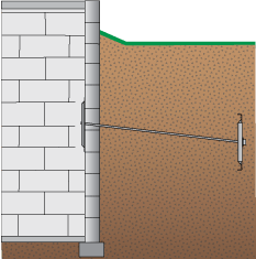 wall anchor bowing walls