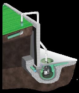 Basement Waterproofing in Elm Springs, SD