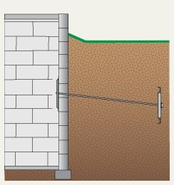A helical tieback supporting a South Dakota foundation wall